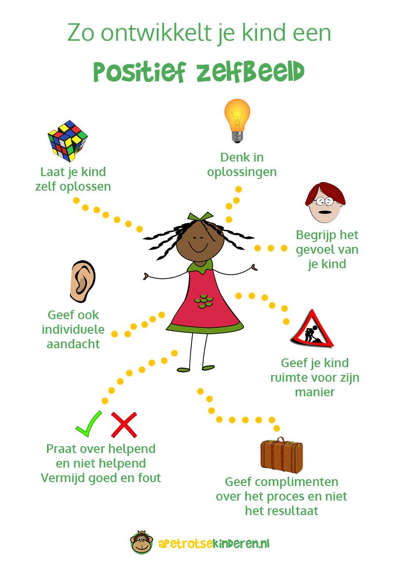 Poster een positief zelfbeeld stimuleren apetrotse kinderen kindercoaching training - Hoe je je studio ontwikkelt ...