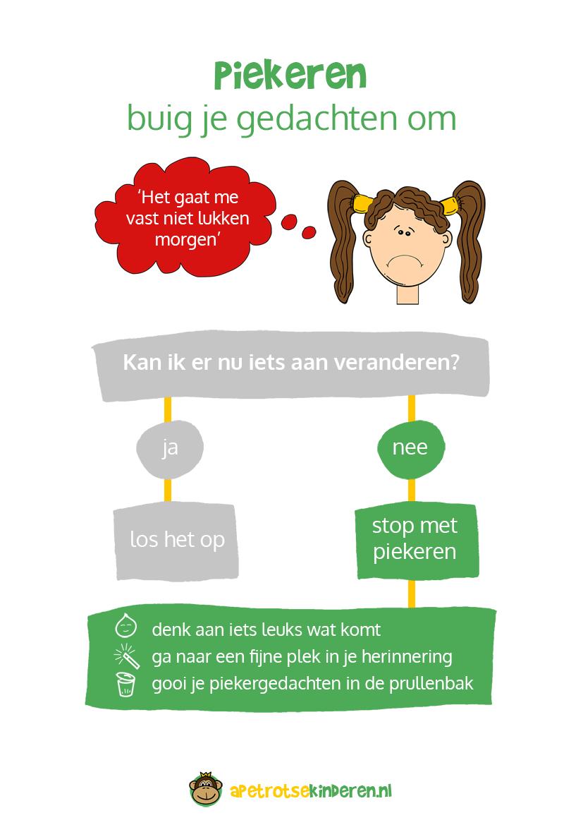 Infographic Piekeren
