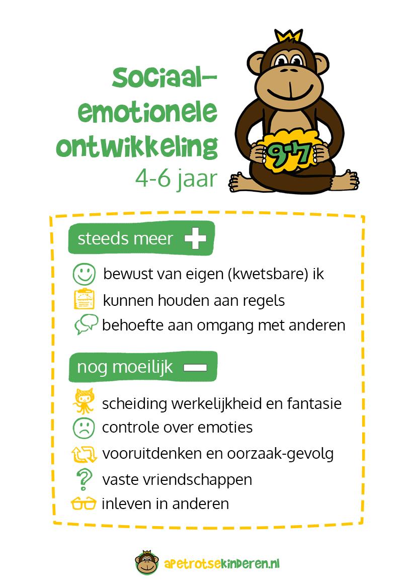 Poster Sociaal-emotionele ontwikkeling 4-6 jaar